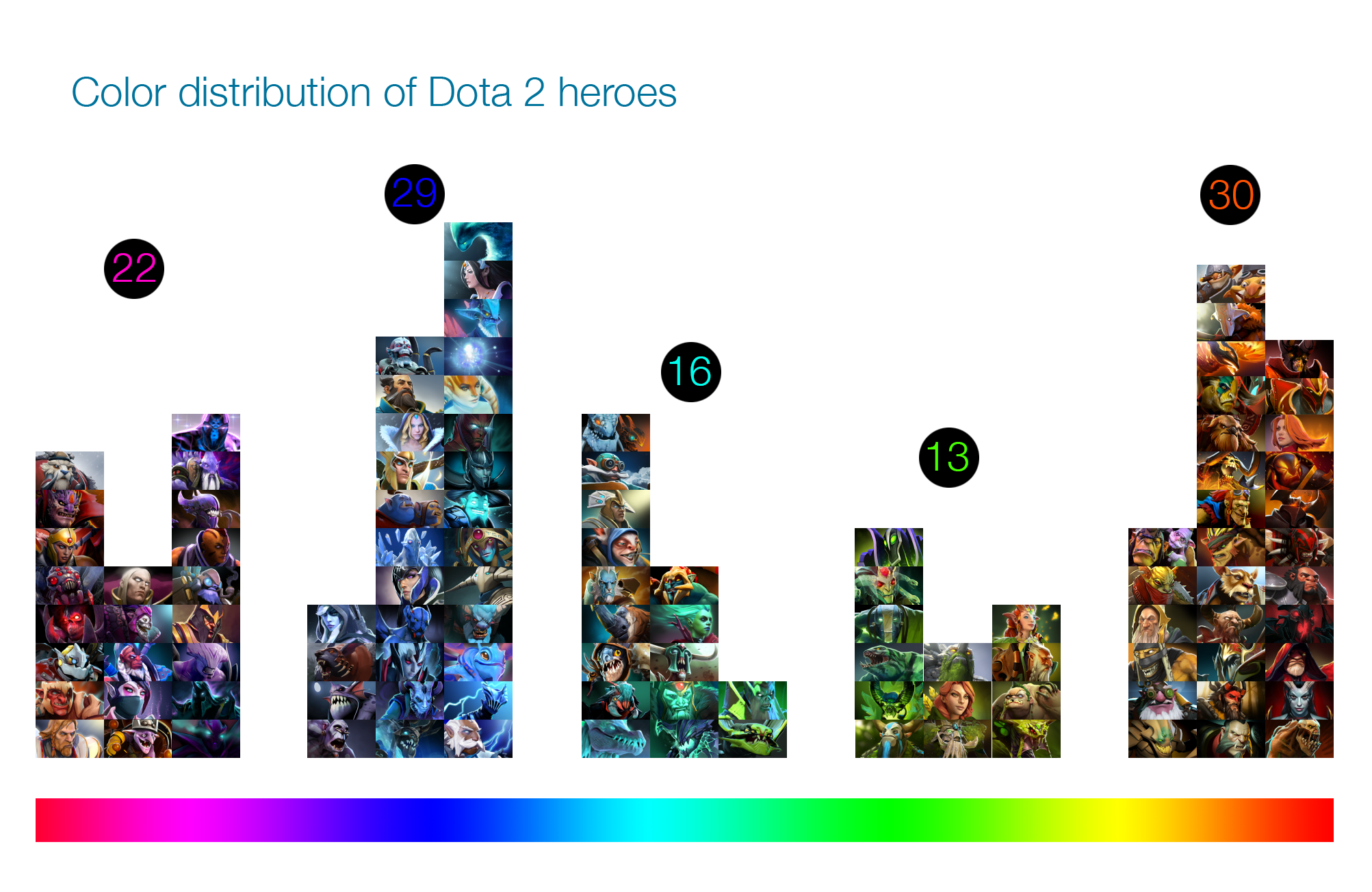 dota 2 heroes gradient - Pictures To Color In 2